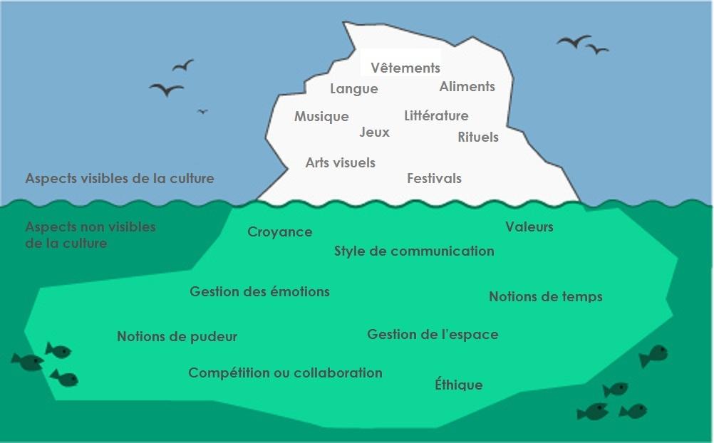 How_Culture_Influences_Health-1-fr