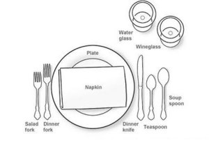 Best Known Method of the Lunch, Dinner Table Setting