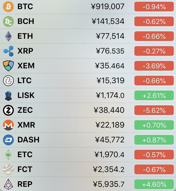 仮想通貨価格-前日比-5月17日