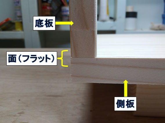 底板と側板を面(つら)で接合