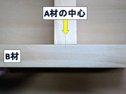 A材厚の中心