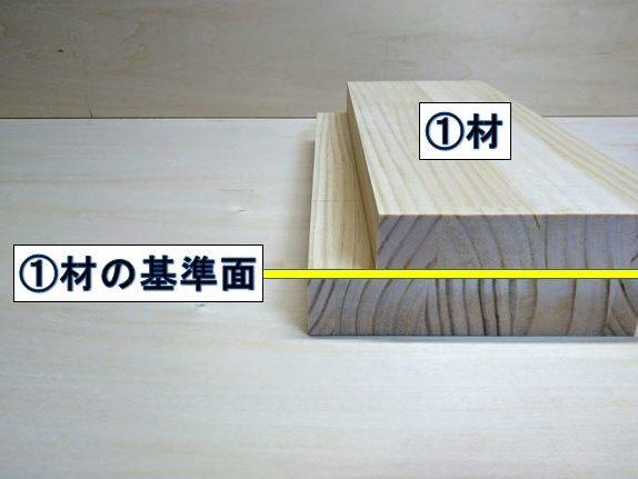 ①材の基準面