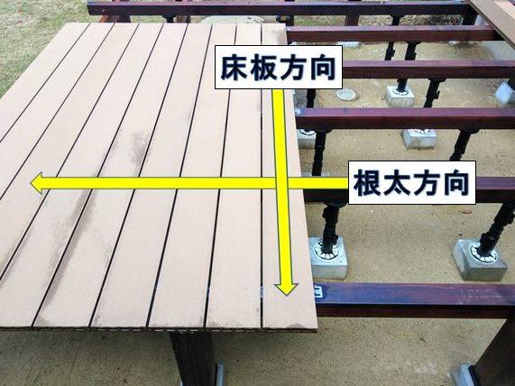 根太と床板の方向
