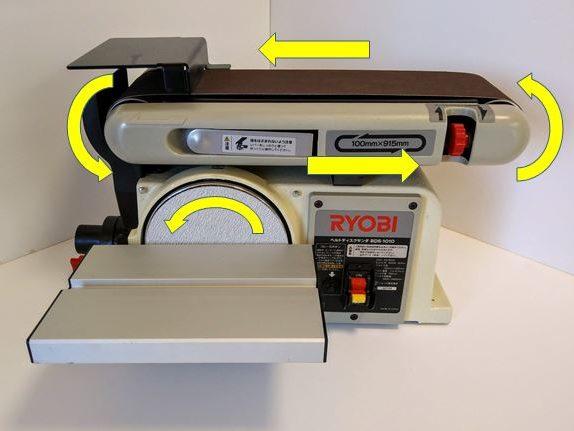 エンドレスベルトとディスクペーパーの回転方向