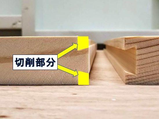 板材木口面の切削部分