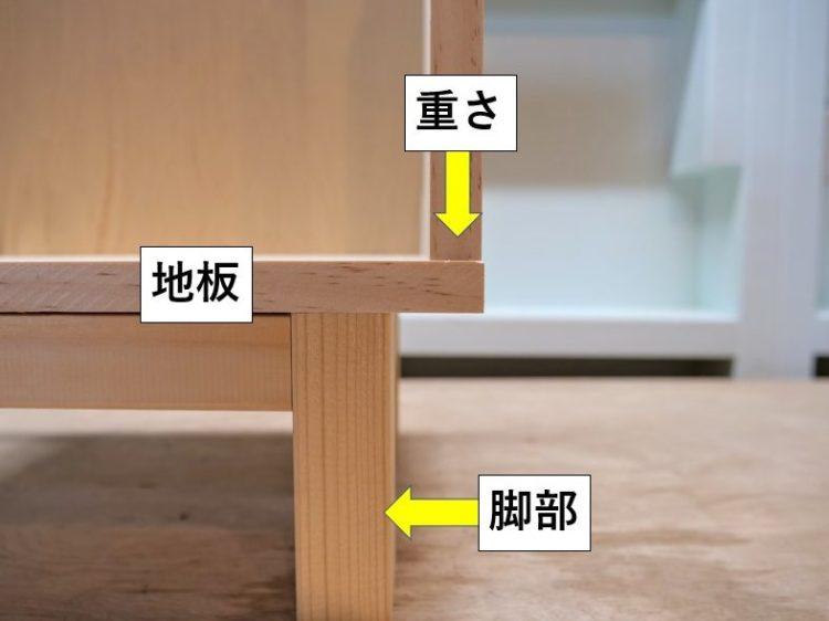 地板で側板を支える