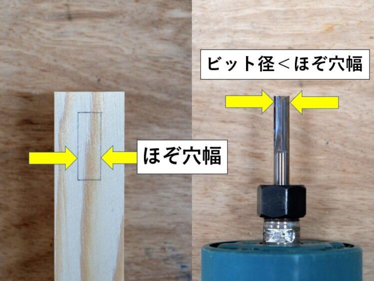 ほぞ穴幅より小さい径のストレートビットを使用