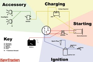 Wiring Diagram for Garden Tractors with a Delco Remy