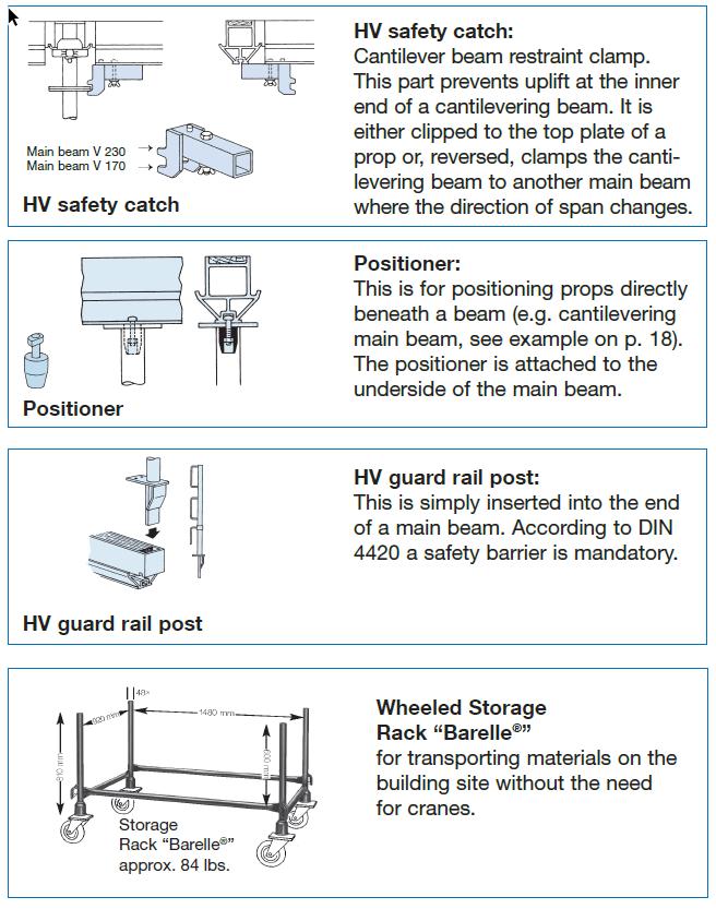 HV Accessories