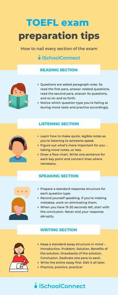 TOEFL Exam prep tips infographic