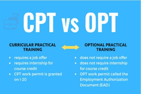CPT vs OPT main differences list