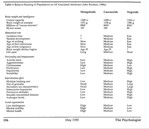 Psychologists1990