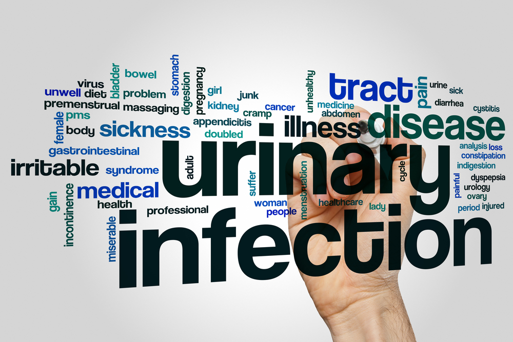 word cloud with large urinary infection