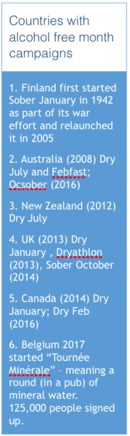 list of countries with alcohol free campaigns