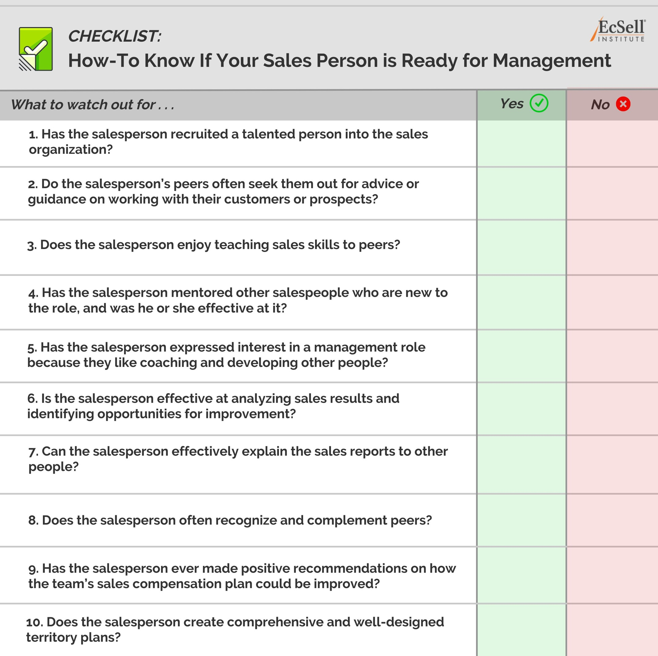The Checklist Every Sales Person Should Ace Before Being