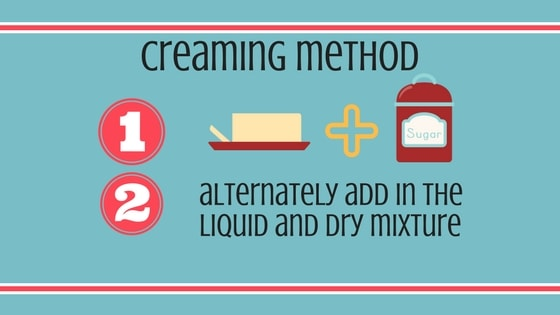 creaming method for cake batter graphic