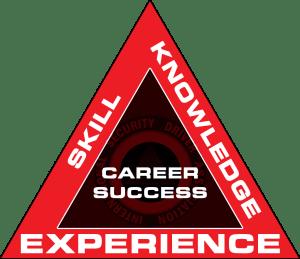 career-success-triangle-isda