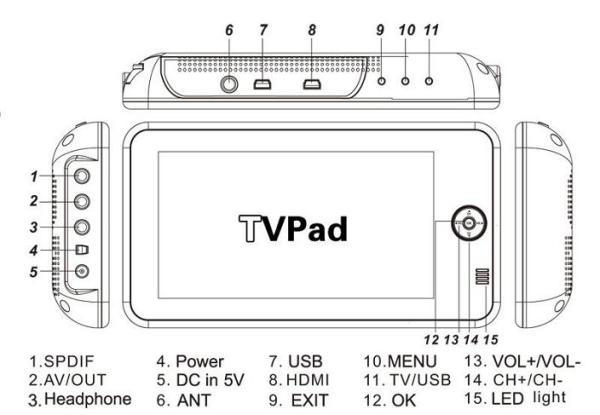 Portable handheld HD DVB-T dvb-t TV receive box 7 -