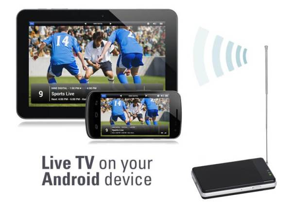 WIFI DVB-T2 Tuner Digital TV DVB-T Receiver for Android phone and pad WIFI-TV300 6 -