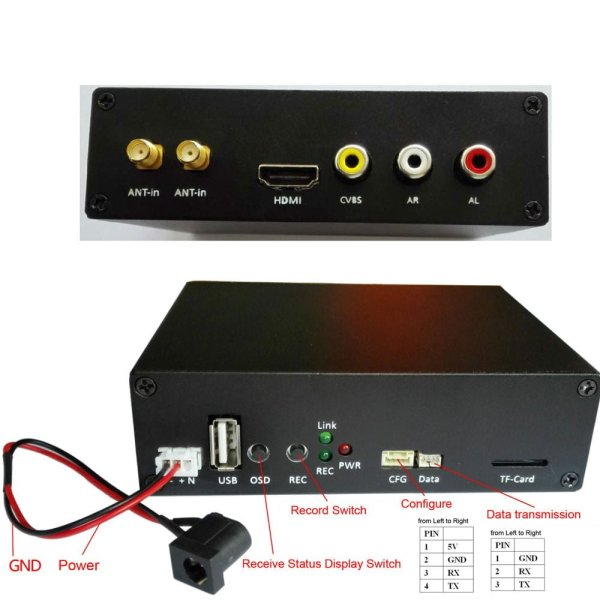 COFDM Wireless Video Receiver HDMI cvbs input mini modulator module RX long distance fpv uav 1 -