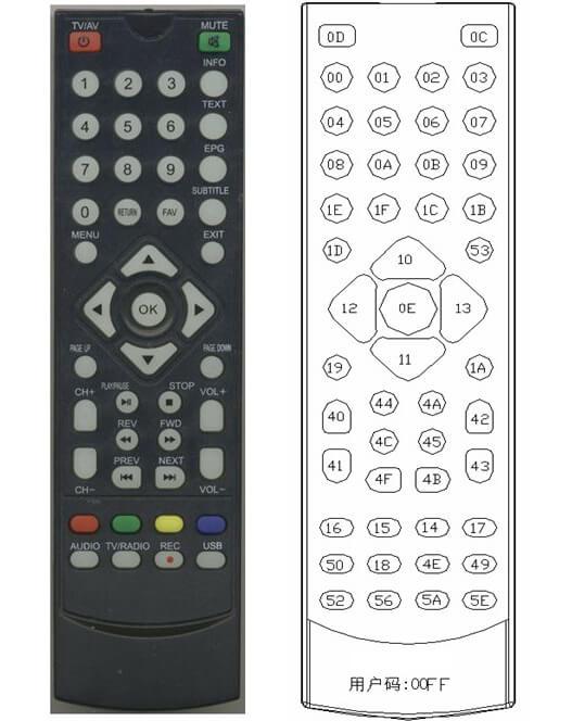 Car DVB-T Receiver MPEG4 H.264 2 tuner 2 diversity antenna Booster Recorder DVBT 11 -