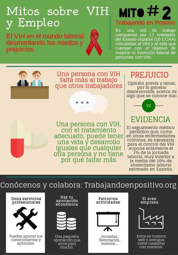 Mitos VIH y empleo 2 final