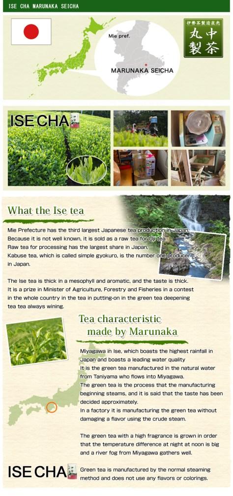 伊勢丸中製茶