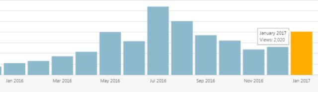 2020 Besøg på Isefjorden.com Januar 2017 - Det er måske nu du skal overveje at markedsføre dit sted omkring Isefjorden på internetportalen Isefjorden.com ?