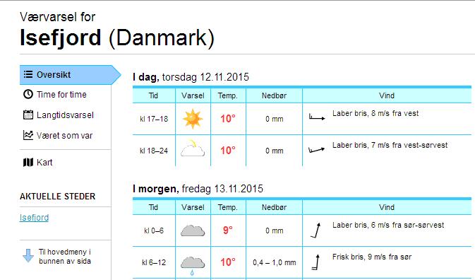 Vejrudsigt for Isefjorden - leveret gratis af Norske Yr.no