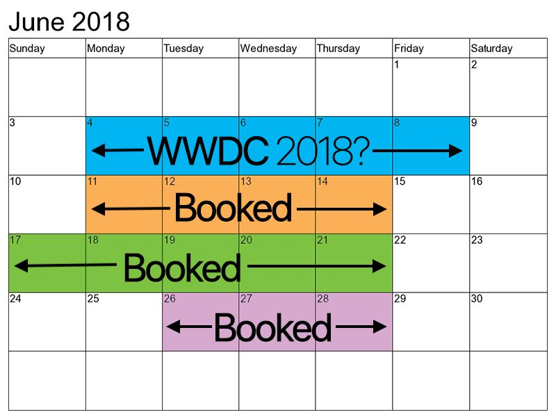 La WWDC 2018 se celebraría entre el 4 y el 8 de junio en San José