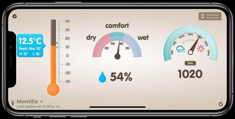 Así funciona Thermo-Hygrometer