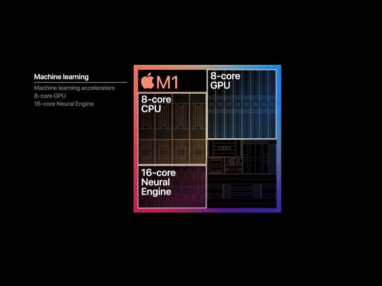 El MacBook Air con M1 tiene el doble de velocidad SSD que el modelo anterior