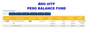 BDO UITF Peso Balance Fund ROI After 3 Years