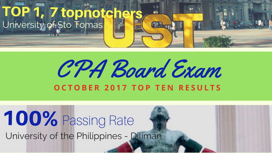 CPA Board Exam October 2017 UP 100% passing rate
