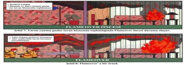 alev-dili-tehlikesi-flameover