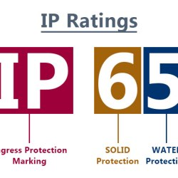 IP (Ingress Protection) Kodları