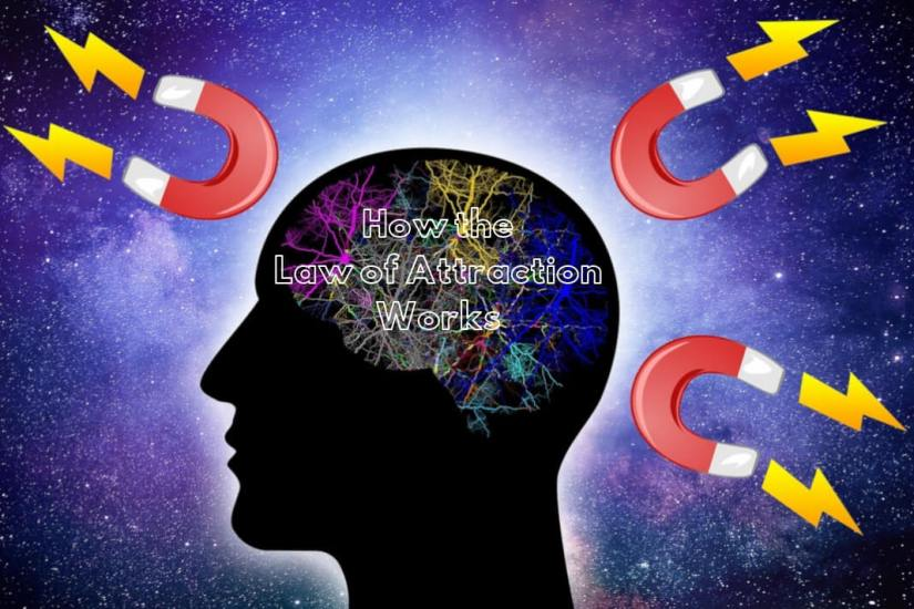 how the law of attraction works