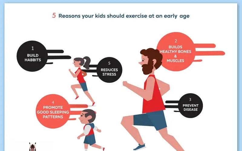 child obesity maasai fitness isheeria