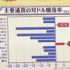 日本円が安全資産と言われる3つの理由