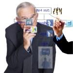 Social Media: Wie überzeugt man die Skeptiker?