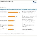 Für 81% der Unternehmen ist die Online-Präsenz wichtig