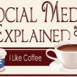 Kaffeetrinken mit Social Media: Was unterscheidet Pinterest von Youtube? [Infografik]