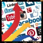 Fortune 500: Die Social-Media-Akzeptanz wächst. Langsam.