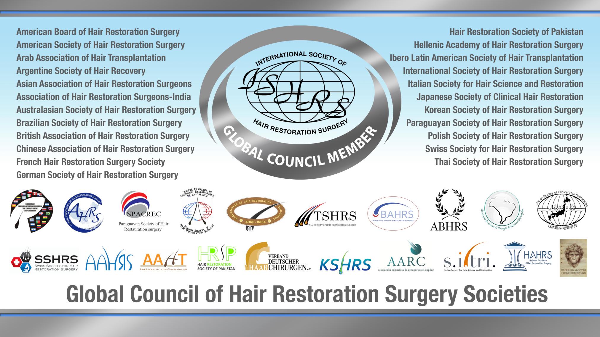 Global Council - ISHRS
