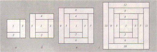 Как сшить занавески из кусков ткани: квадрат из треугольников, «американский квадрат» и другие варианты пэчворка