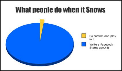 when it snows