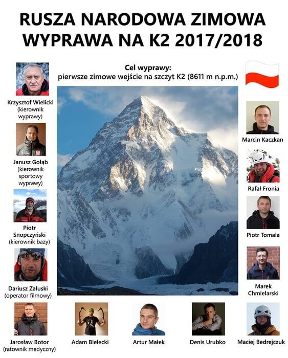 Polish team set to climb K2 in winter