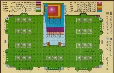 masjidextensions
