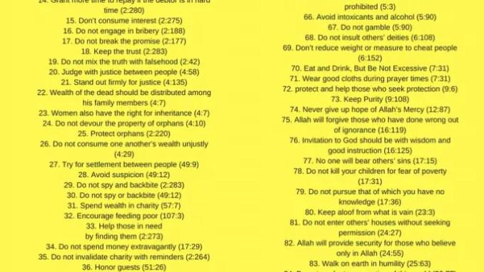 100 Commandments from Quran-True Qualities of a Muslim-Part 1