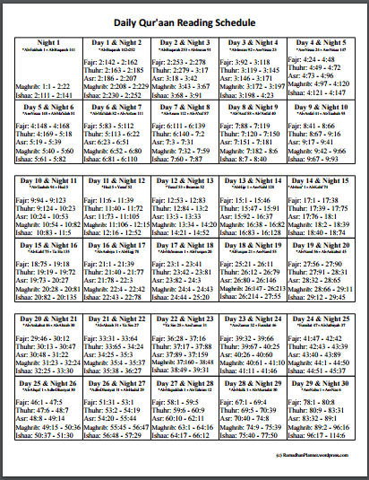 A Ramadan Quran Reading Chart to Complete Quran in 30 Days - Islam